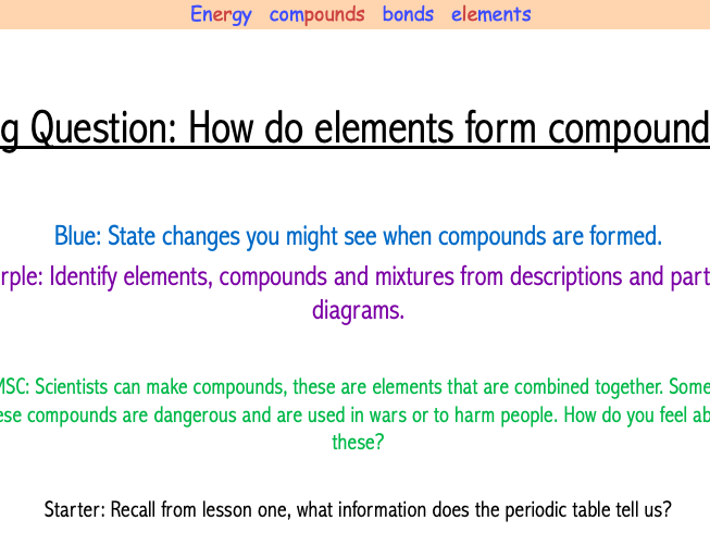 Year 7 Making Compounds Lesson (7Hd)