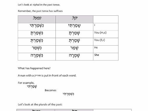 Biblical/Modern hebrew - a guide to the Niphal conjugation