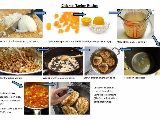 Photo recipe for Chicken Tagine