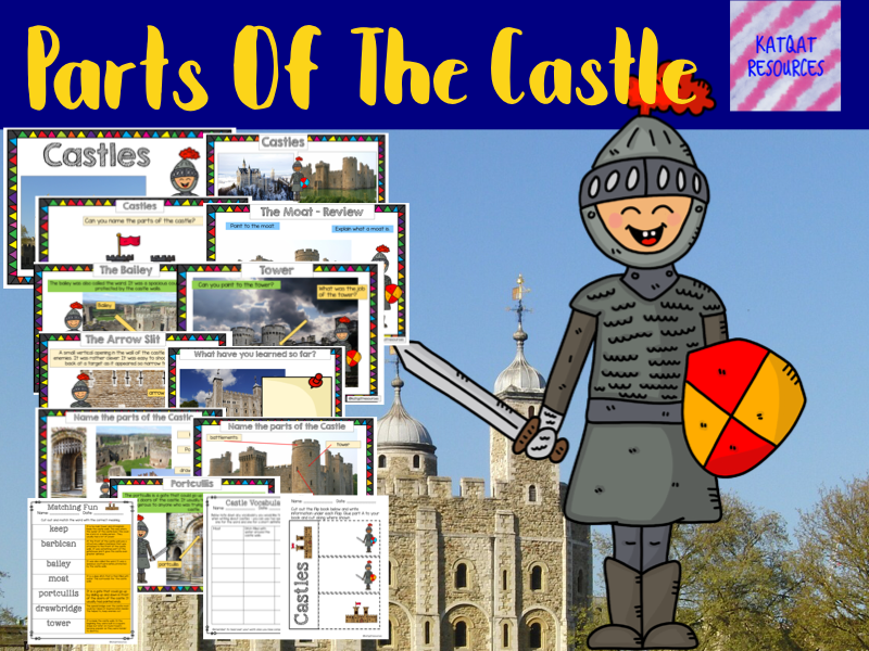 Castles - labelling