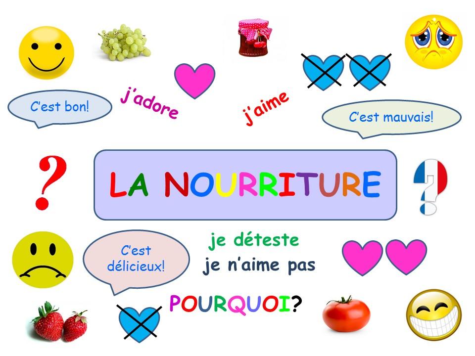 La nourriture (Food) - A folder of French resources for KS2/3