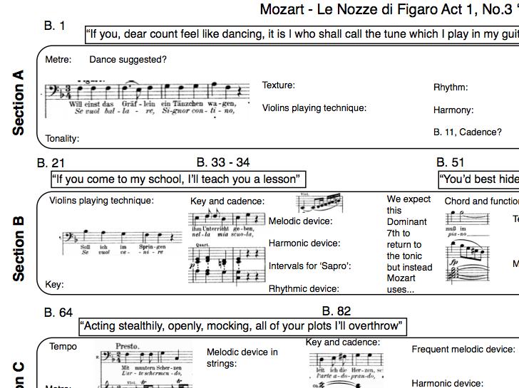Mozart-Le Nozze di Figaro-No 3 - Cavatina