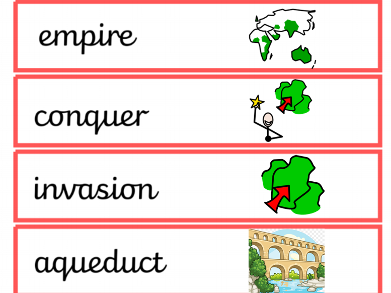 KS2 Romans Topic Vocabulary