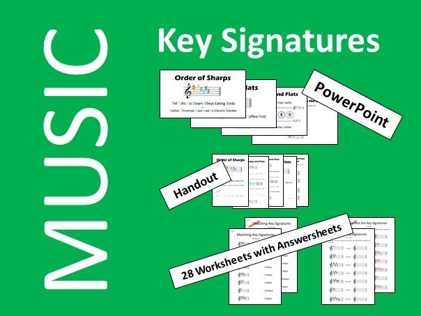 Key Signatures - Order of Sharps and Flats