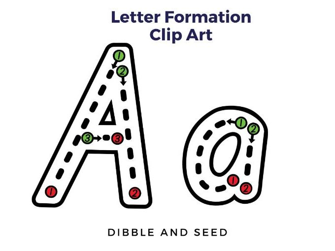 Correct Letter Formation Clip Art- Learn to Write the Alphabet Tracing