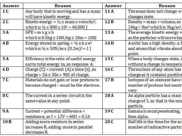 AQA GCSE Physics (9-1) Four Multiple Choice Tests Paper 1 Foundation Tier