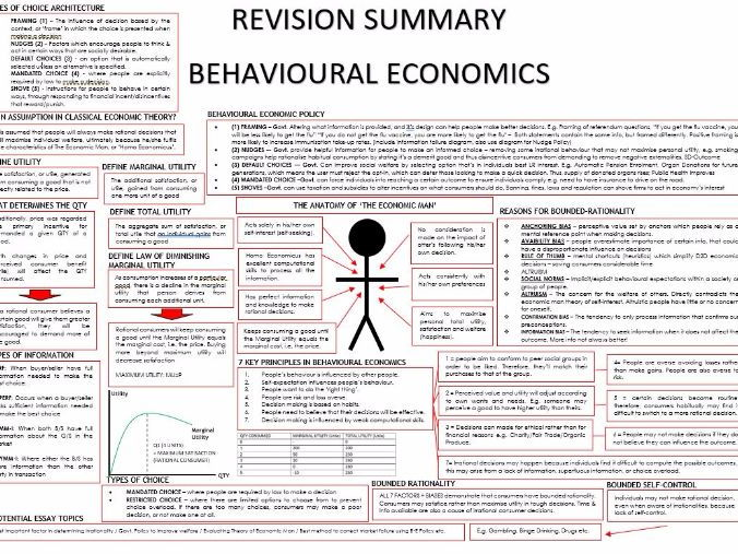 A-Level - Economics - Micro - Behavioural Economics Summary