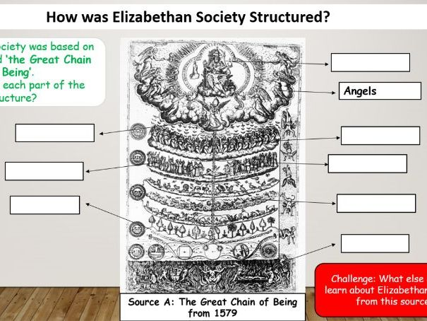 AQA GCSE History Elizabethan England c1568-1603 The Great Chain of Being