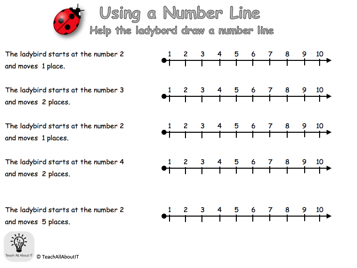 Number Lines Counting & Adding
