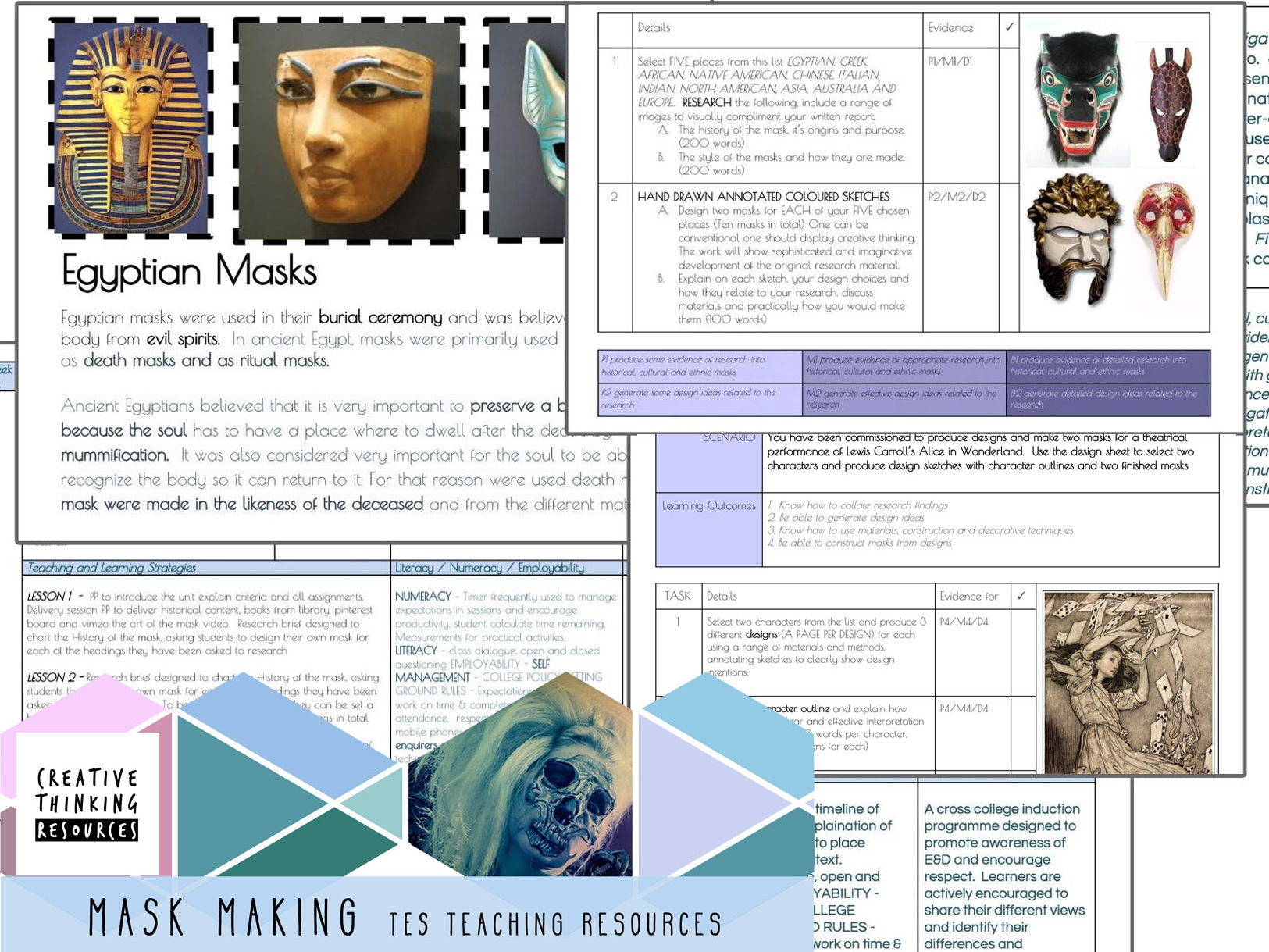 Mask Making | Assignments, SOW, Year plan, Powerpoint PP, student tracker FULL BUNDLE