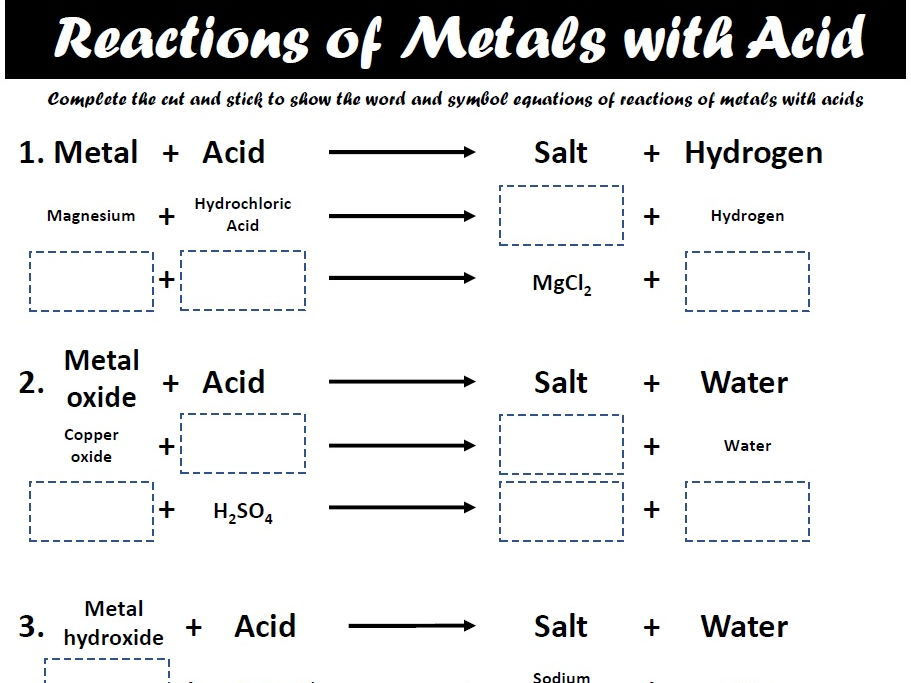 Reactions of metal compounds GCSE with Acids - Cut and Stick - Chemistry