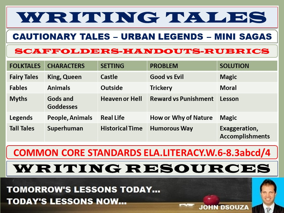 WRITING TALES - CAUTIONARY URBAN LEGEND MINI SAGA - HANDOUTS