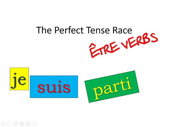 Perfect Tense Card Race - être verbs