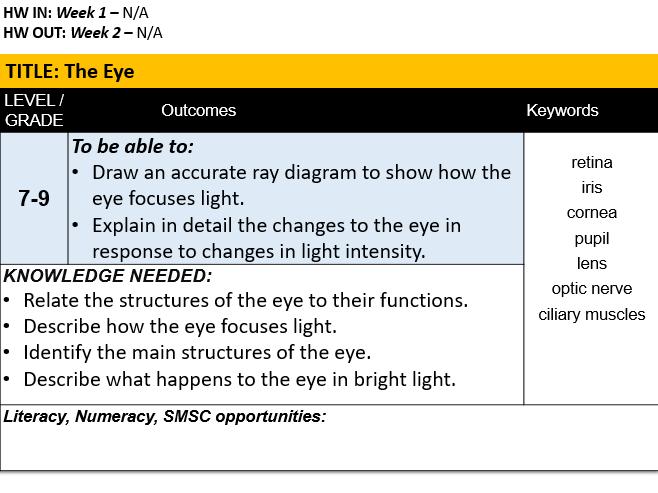 B10.5 The Eye