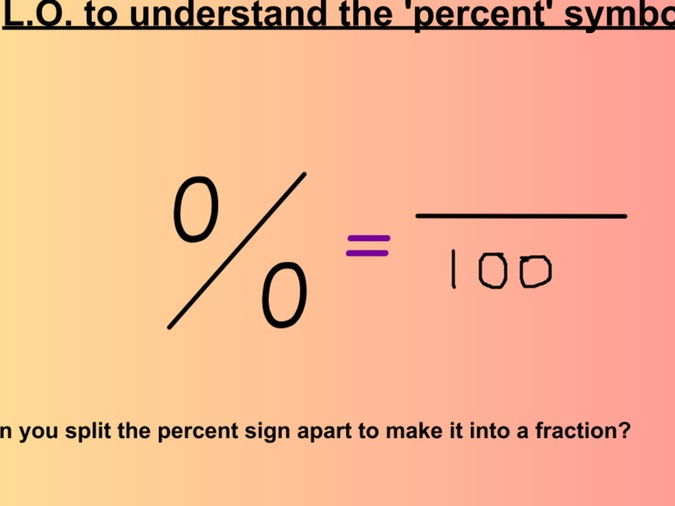 Y5 Percentages Introduction Lesson Percent FDP Equivalent Mastery Maths Concrete