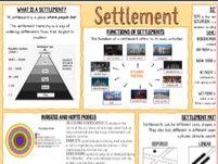 Settlement Knowledge Organiser