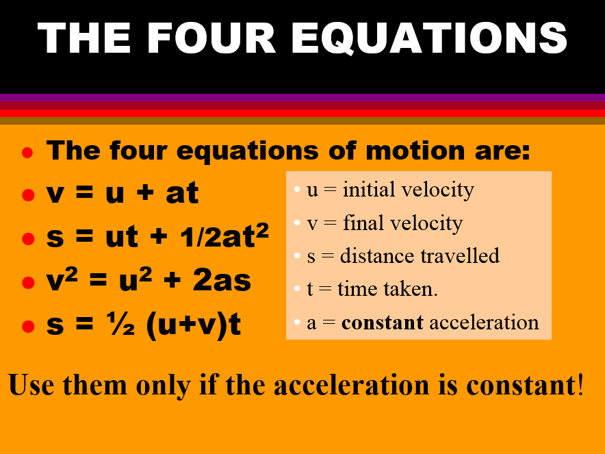 EQUATIONS OF MOTION SUVAT MEGA PACK