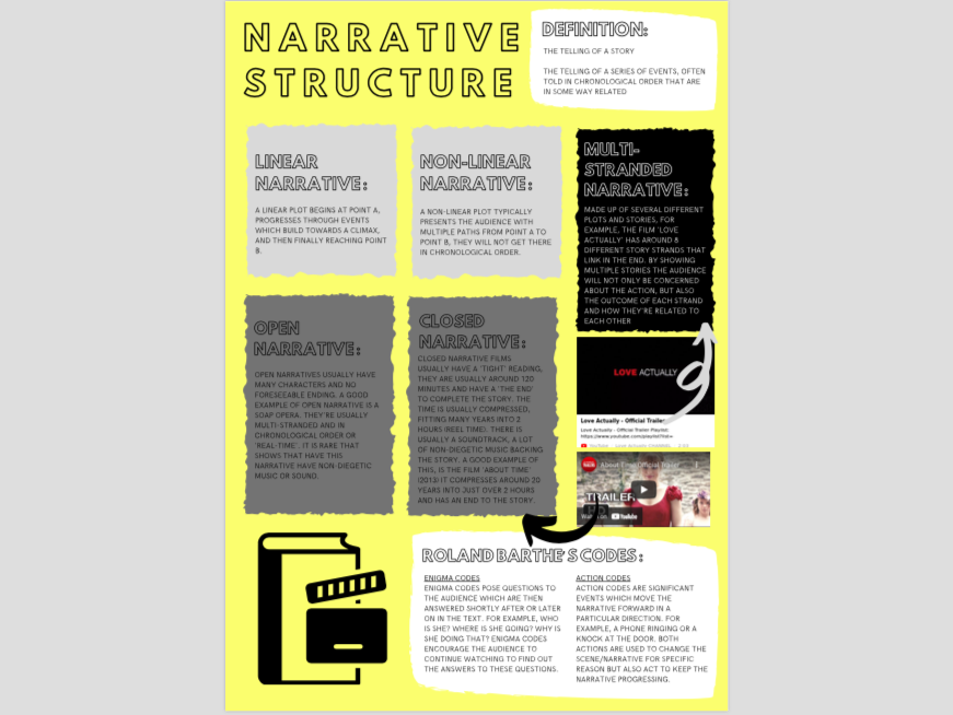 Narrative Structure Informative worksheet - Remote/In School or College learning