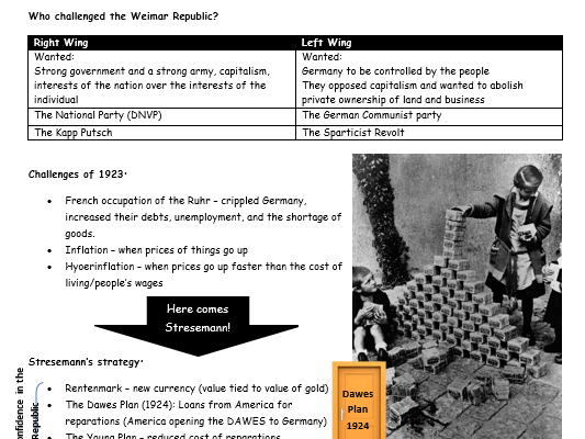 Edexcel Nazi Germany Independent Revision Guide