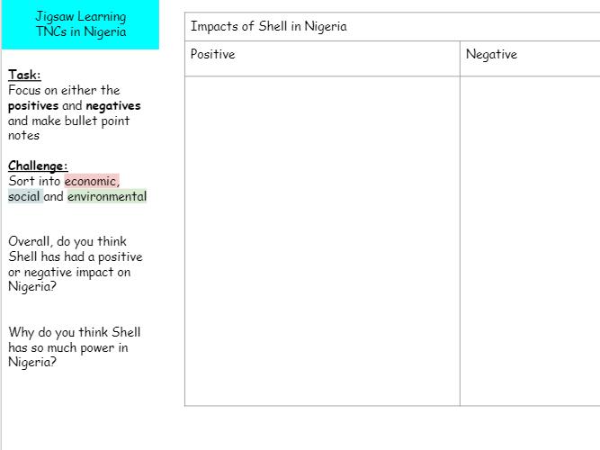 Changing Economic World: Nigeria Lesson Series