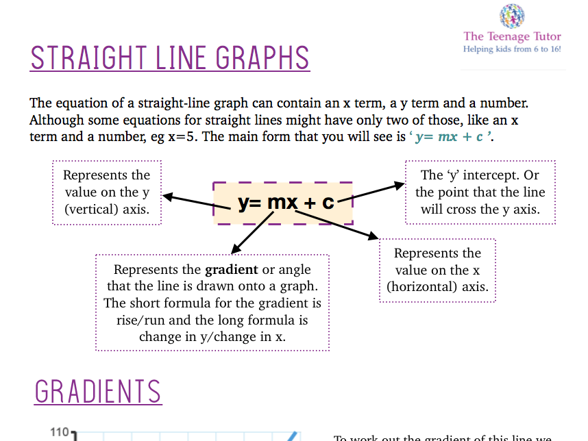 How to do straight line graphs/linear equations/gradients/intercepts/cover up method/gcse