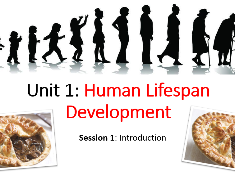 FULL UNIT - L3 Unit 1 (Human Lifespan Development)