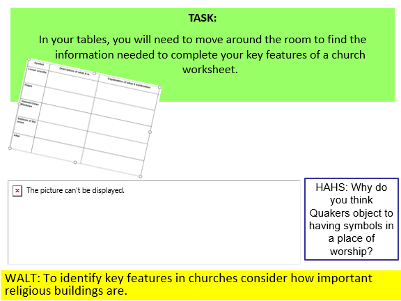 Key Features of Churches & the importance of places of worship