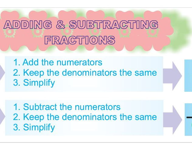 Addition & Subtraction Fraction