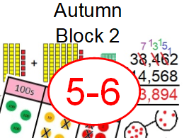 Year 5 & 6  – Addition and Subtraction/Four Operations - White Rose Inspired - Home/School Learning