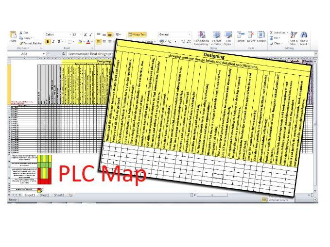 PLC Map for Resistant Materials WJEC (PIXl)