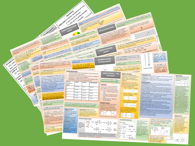 A-Level Chemistry knowledge organisers