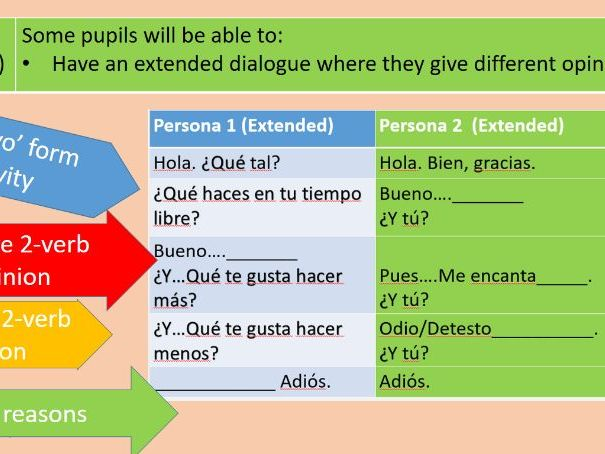 KS3 Spa Viva 1 Module 2.2 Que te gusta hacer 75-min lessons - Lesson 1 and 2 bundle