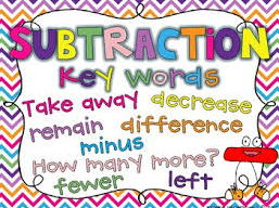 Subtraction- Year 4