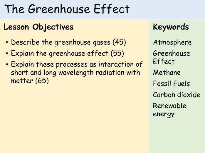 AQA The Greenhouse Effect