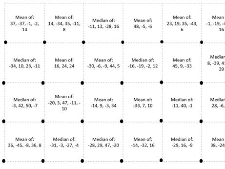 Capture the Squares - Averages