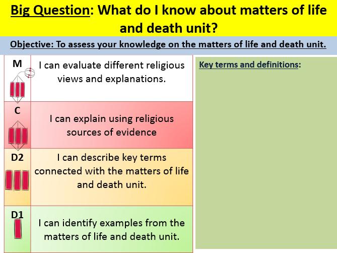 End of unit assessment EDEXCEL GCSE (9-1) RE Paper 1 Unit 4 Matters of life and death