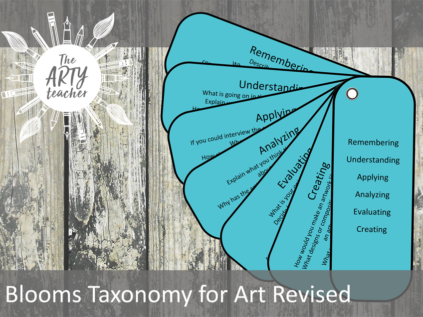 Blooms Taxonomy for Art Question Cards - great literacy starter!