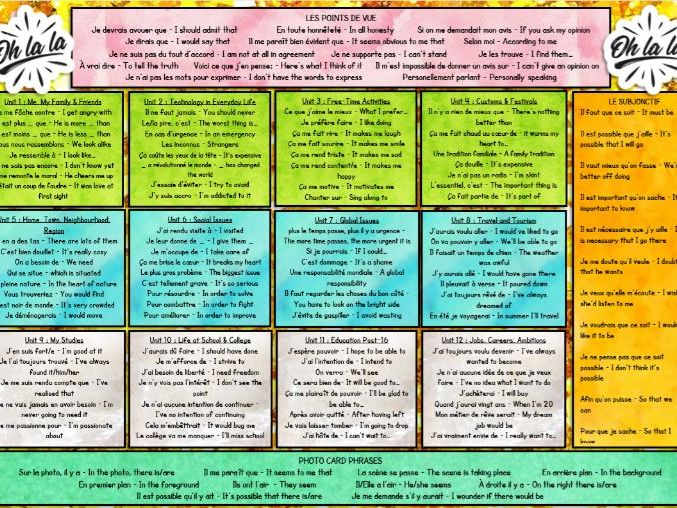 GSCE AQA French Learning Mat