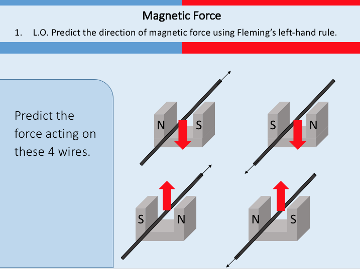 Magnetic Force | Motor Effect | Fleming's Left Hand Rule | F=BIL
