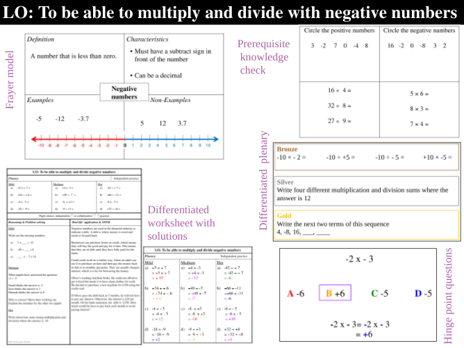 Multiplying and dividing negative numbers - Full lesson