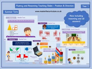 Year 1 - Editable Position and Direction Teaching Slides - White Rose Style