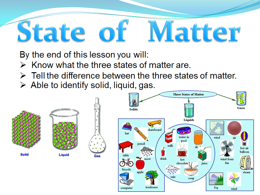 state of matter by teacher rambo teaching resources tes Three States of Matter Solids Pictures of Matter Solids Liquids and Gases