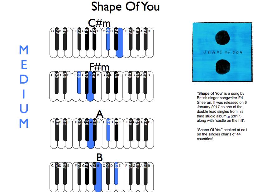 MUSIC KS3 KS4 ED SHEERAN SHAPE OF YOU PIANO KEYBOARD SHEETS EASY, MEDIUM & HARD 3 SHEETS