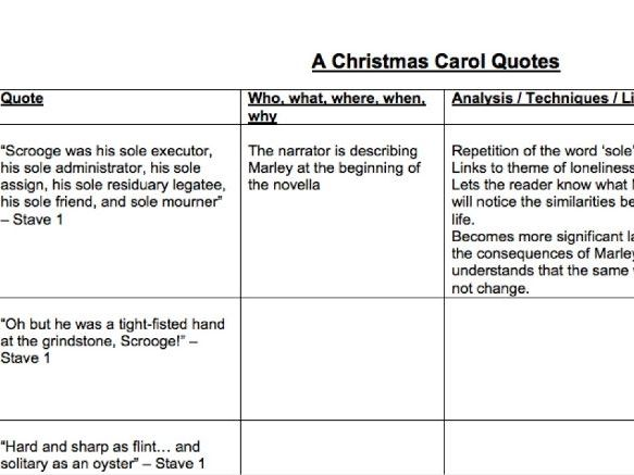 A Christmas Carol Quote Table With Answers | Teaching Resources