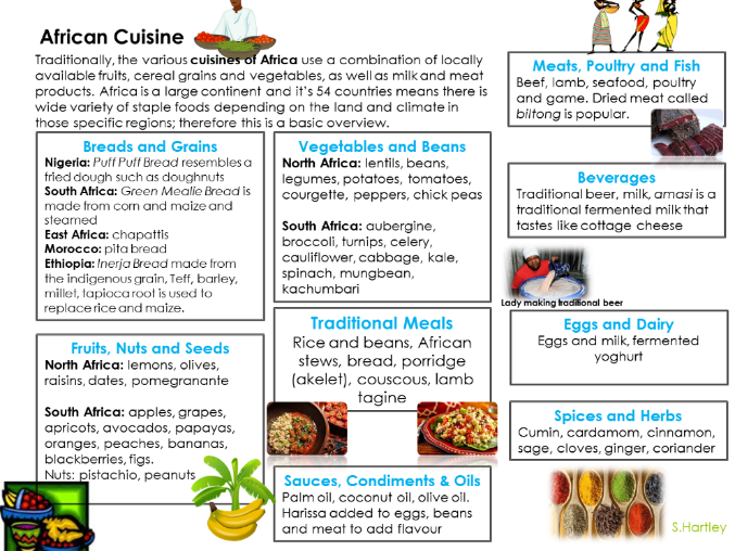 Multicultural Foods from Around the World Resource Mats