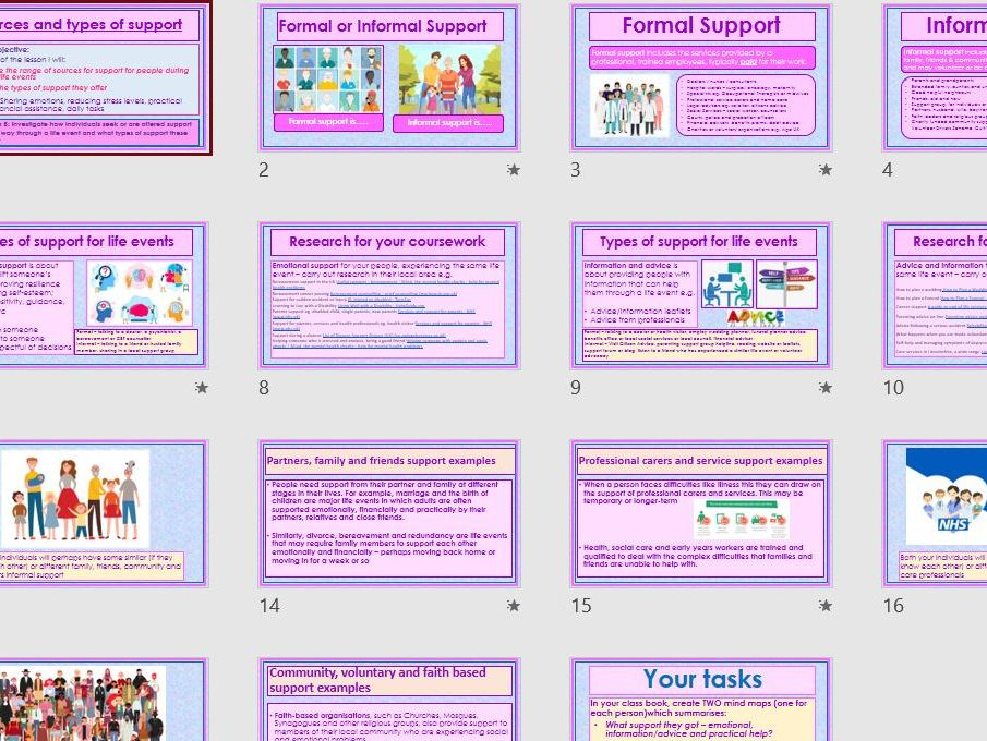 BTEC Tech Award HSC Component 1 PIES Life Events B2. Sources of support