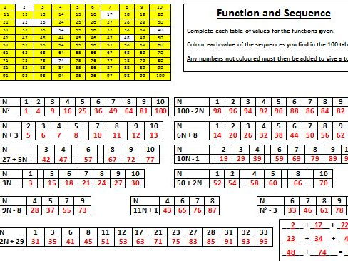 Function and Sequence