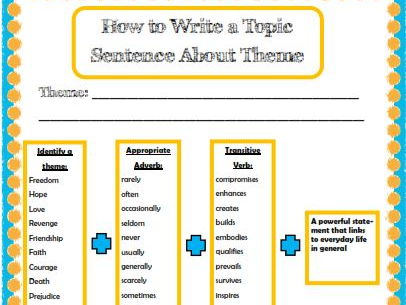 Write Topic Sentences on Theme