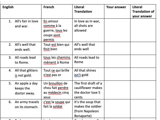 English to French Idiom Translations