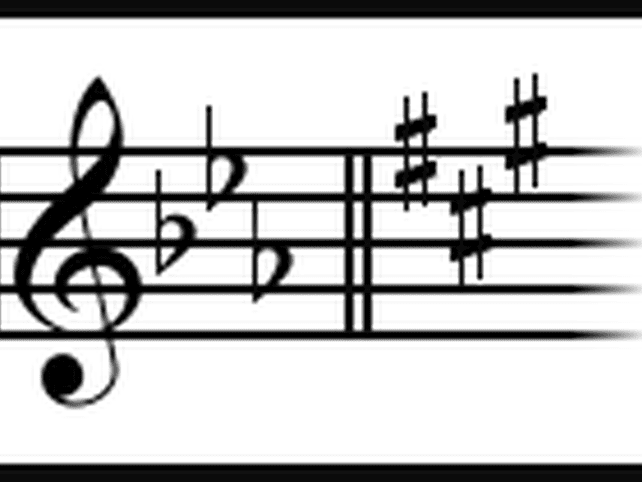 Key Signatures and Relative Minors